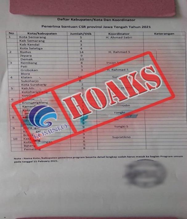 [HOAKS] Daftar Kabupaten/Kota dan Koordinator Penerima Bantuan CSR Provinsi Jawa Tengah Tahun 2021
