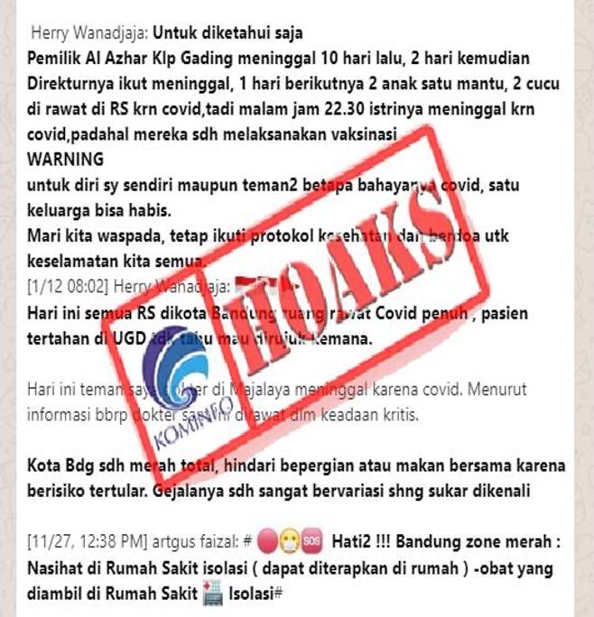 [HOAKS] Penyebaran Covid-19 di Kota Bandung Saat Ini Sudah Berstatus Zona Merah